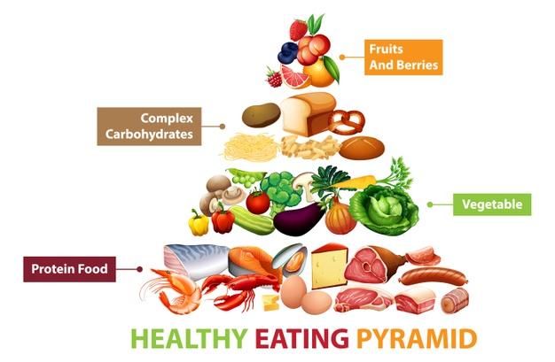 een gevarieerd dieet